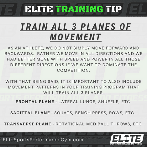 Elite Coaching 🔑  TRAINING TIP: TRAIN ALL 3 PLANES OF MOVEMENT