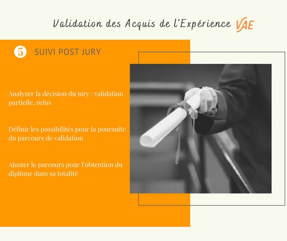 Étape 5 - Suivi post jury