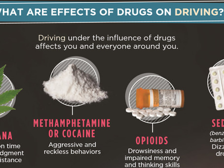 Drugged Driving—What You Should Know