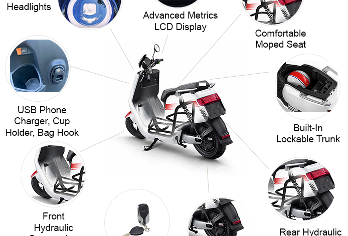 Zoom Electric Scooters Super Promotional Sale & FREE shipping!!