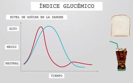 indice_gluc%C3%83%C2%A9mico_malo_edited.