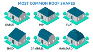 most common roof shapes-3 things you need to know about Roofs and Homeowners Insurance-SSM Insurance-capeCoral-300x169jpg
