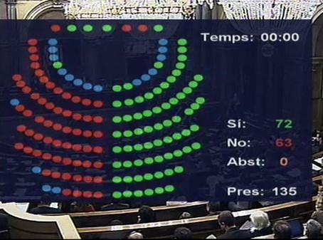 La trampa del discurso independentista al rescate de Rajoy