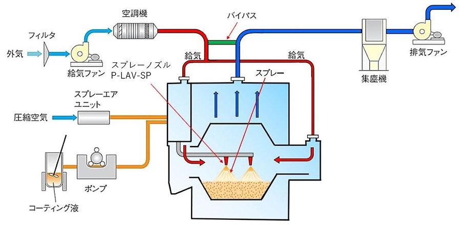 03gtx_p02-01_PRC_GTXフロー3_edited.jpg