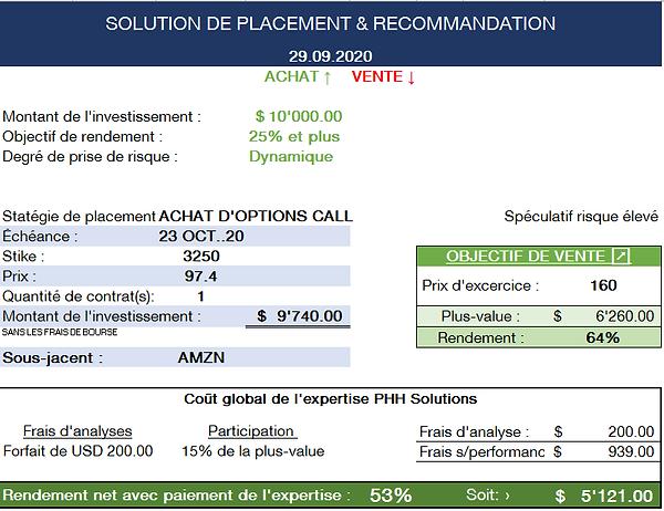 PHH Solutions