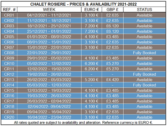 CR Availability 2021-2022.png