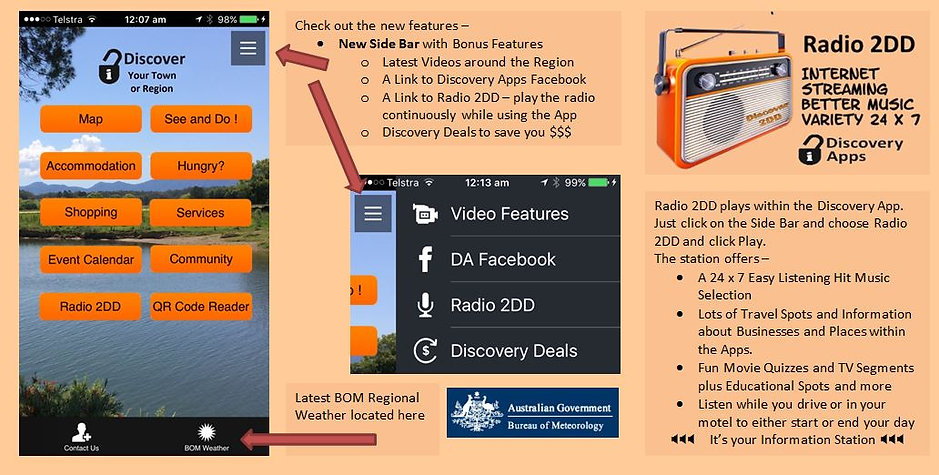 Latest Features in Discovery Apps