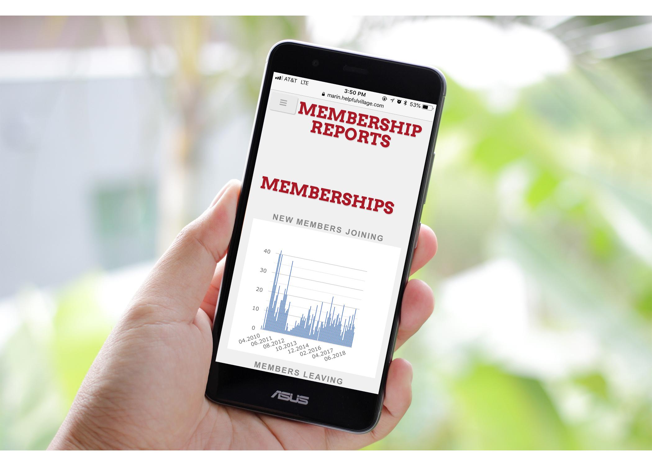 membershipreport