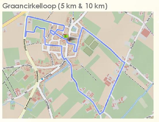Route Graancirkelloop (5 en 10 km)