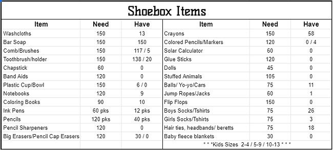 shoebox chart.png