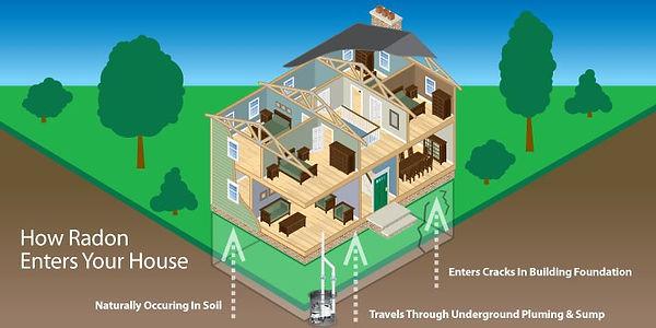 Radon_Testing_Chicago1.jpg