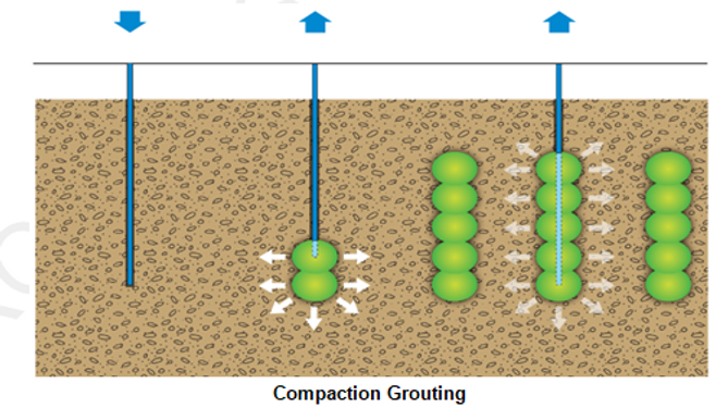compaction grouting.png