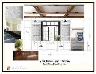 The First Step to Creating a Dream Kitchen