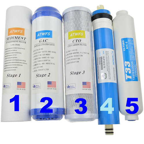 5 Stage Reverse Osmosis Full Replacement Water Filter Kit with 100 GPD Membrane