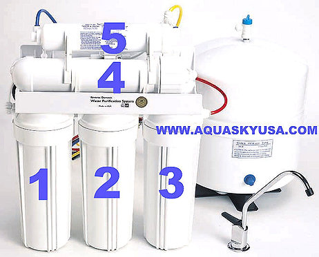 Reverse Osmosis Water System Replacement Filters Cartridges And Membrane USA