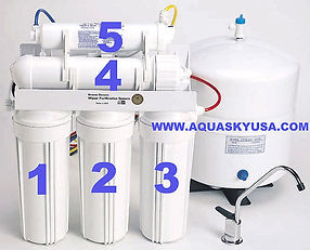 reverse osmosis water filter-001_edited.