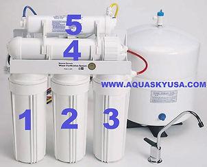Romate 4 Reverse Osmosis System Replacem