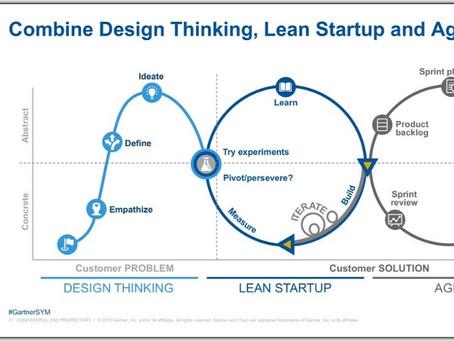 Design thinking, Lean startup и Agile. Как это все работает вместе?