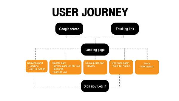User Journey-100.jpg