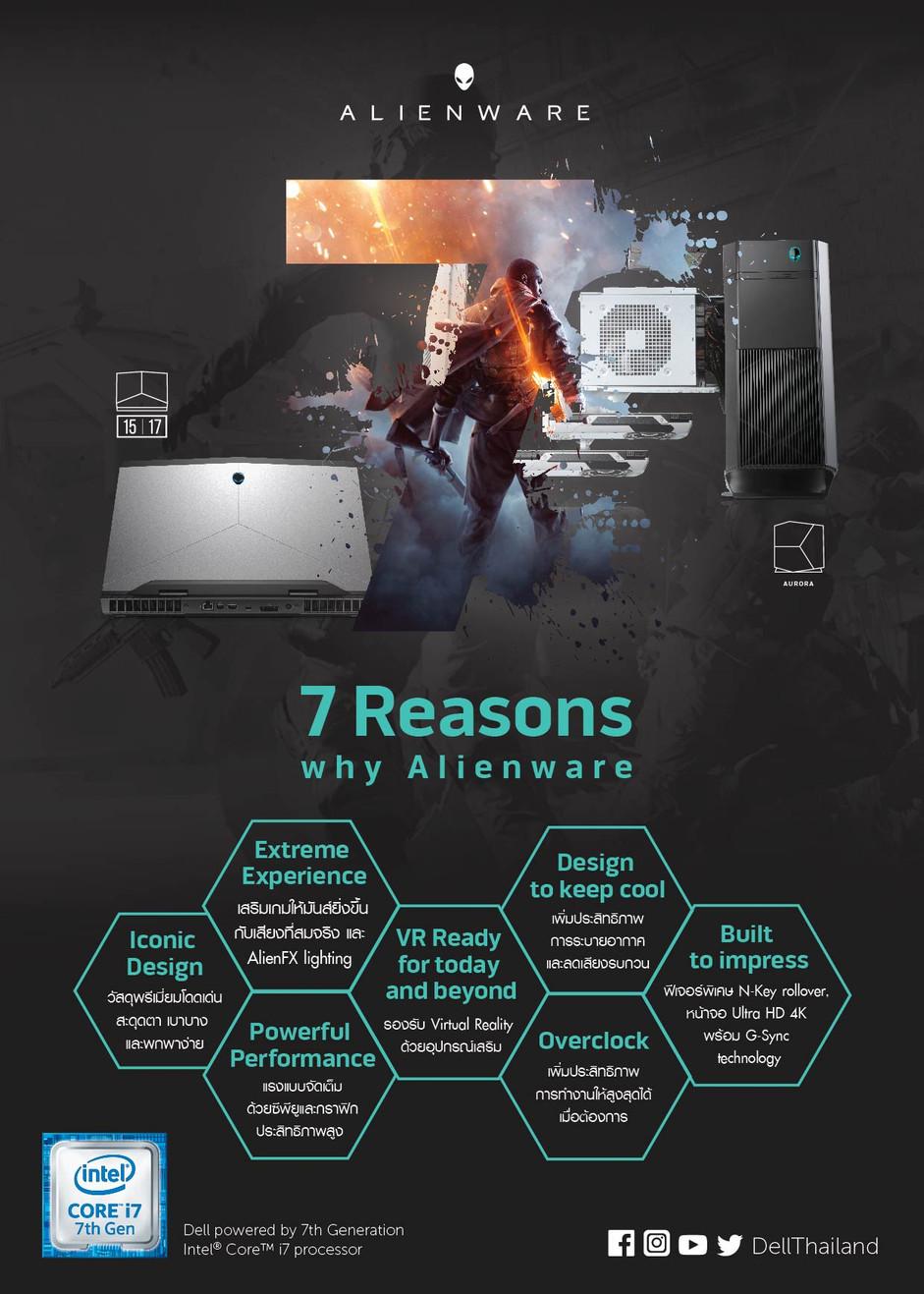 Dell Brochure Sep-Nov Page 24-01.jpg