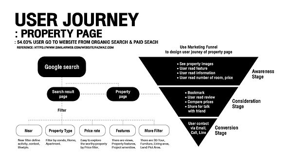 user journey google search-100.jpg