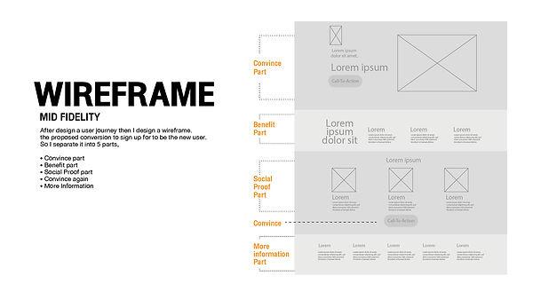 wireframe-100.jpg