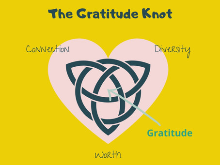 Getting to the heart of gratitude with the Gratitude Knot