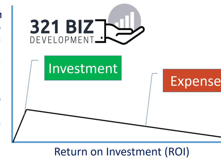 When Does a Seemingly Great Marketing Investment Sink to a Disappointing Marketing Expense?