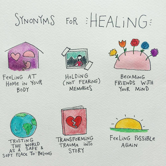 How do I Know if I'm Healing?