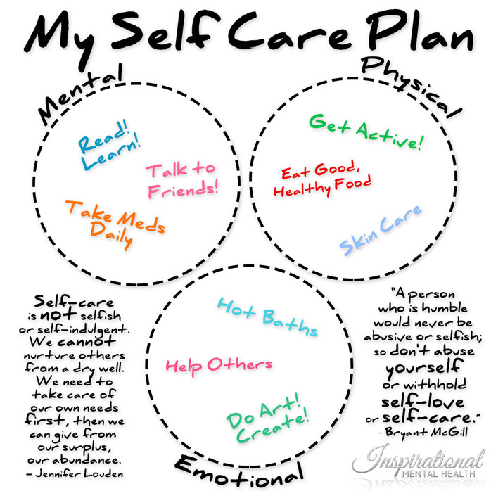 Everyone Needs a Self Care Plan!