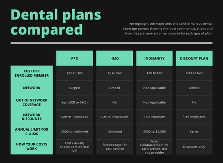 Dental insurance plan differences explained