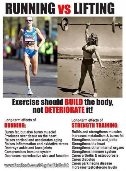 running-vs-lifting.jpg