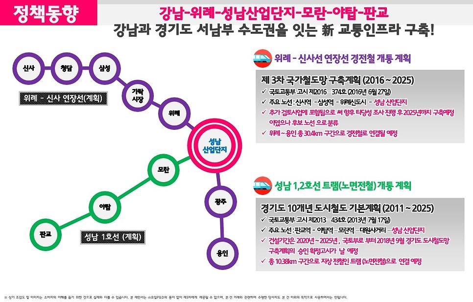 성남교통정책동향.png