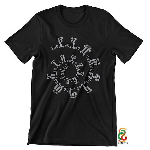 Geez Script, Ethiopian Alphabet Numbers 1 to 10-20-100