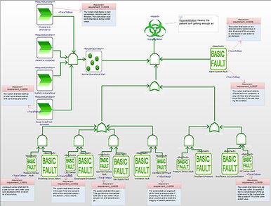 Example FTA.jpg