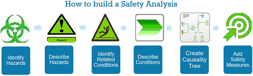 Safety analysis.jpg