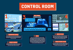 Control Room Infographic
