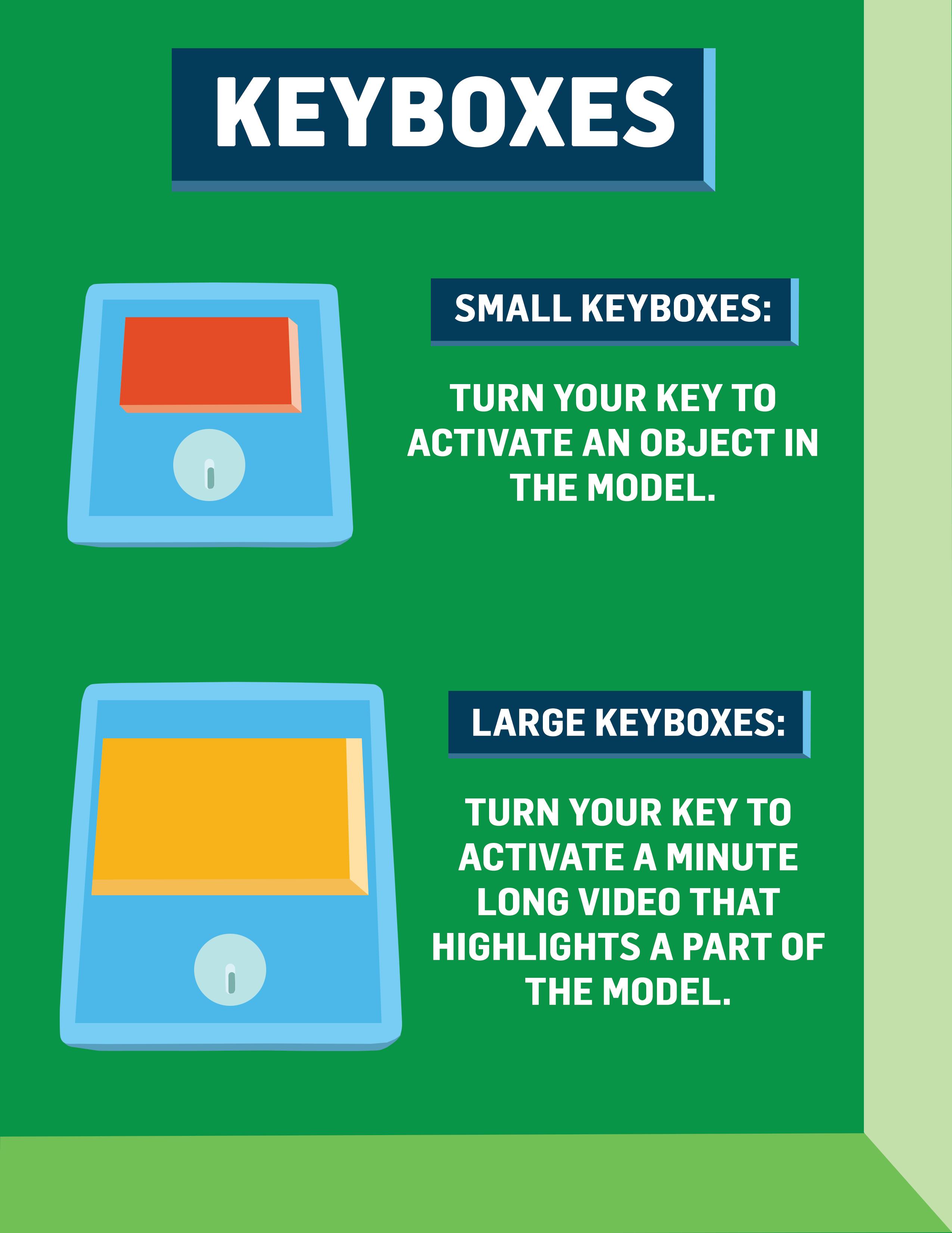 Keybox Sign