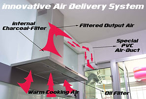 kitchen exhaust system 1 small size.jpg