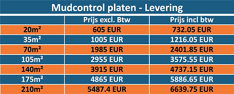 Levering NL4.png