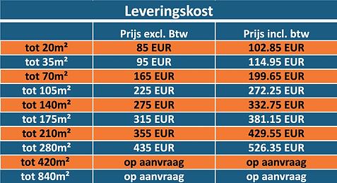 Leveringskost NL2.png