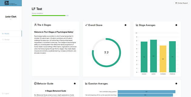 4 Stages Dashboard Product Shot.PNG