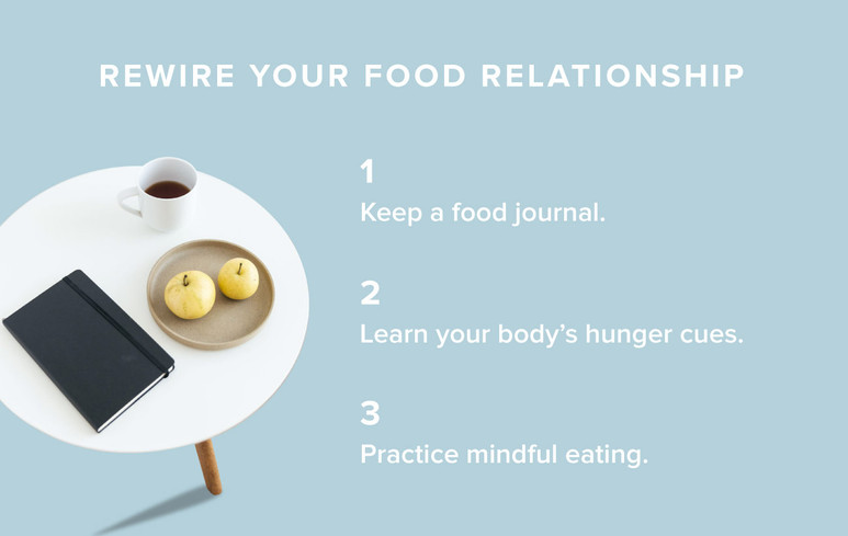 Rewire Your Food Relationship
