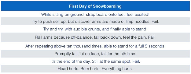 first day of snowboarding