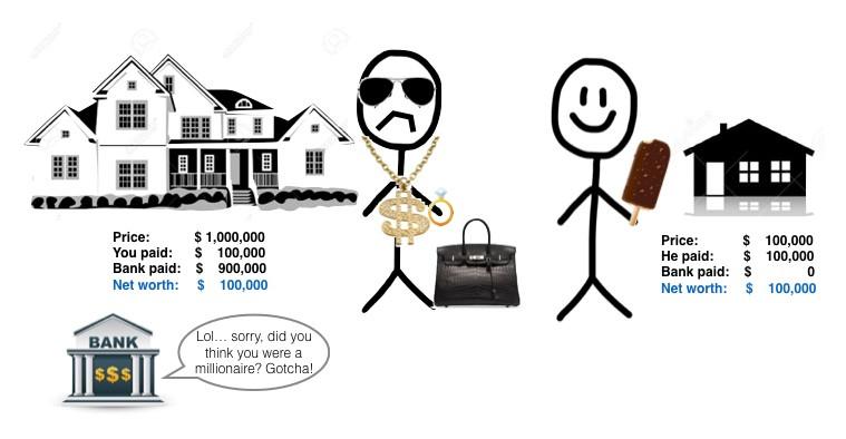 stick figure illustration of wealth vs income