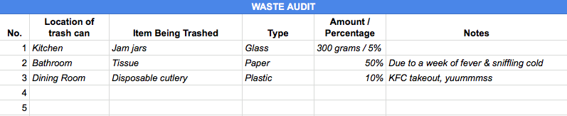 Waste Audit worksheet