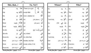 80% Quranic Words booklet