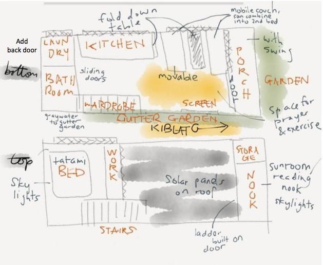 Rough sketch of dream house