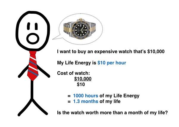 life energy calculation
