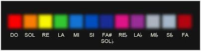 3g-synesthesia.jpg